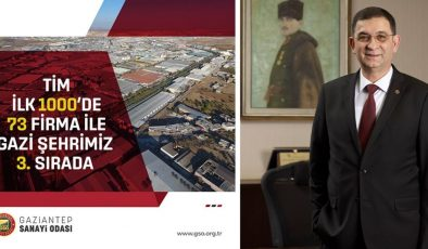 İLK 1000 İHRACATÇI FİRMA LİSTESİNDE GAZİANTEP'TEN 73 FİRMA YER ALDI